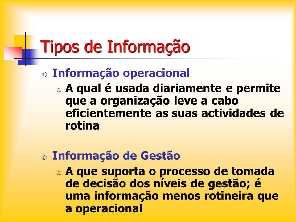 Tipos de Informação Informação operacional