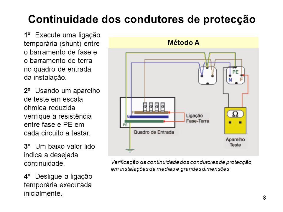 Continuidade dos condutores de protecção