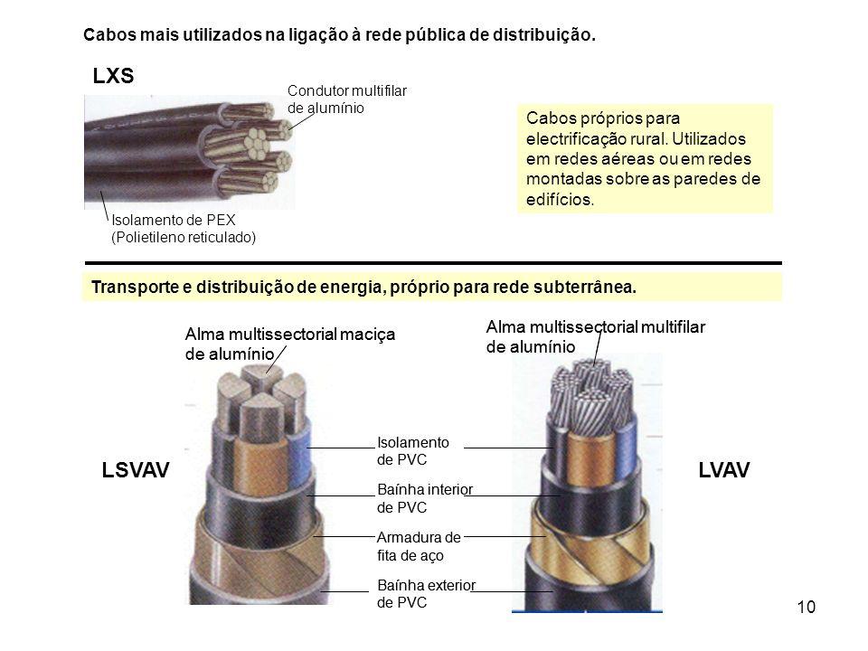 Cabos mais utilizados na ligação à rede pública de distribuição.