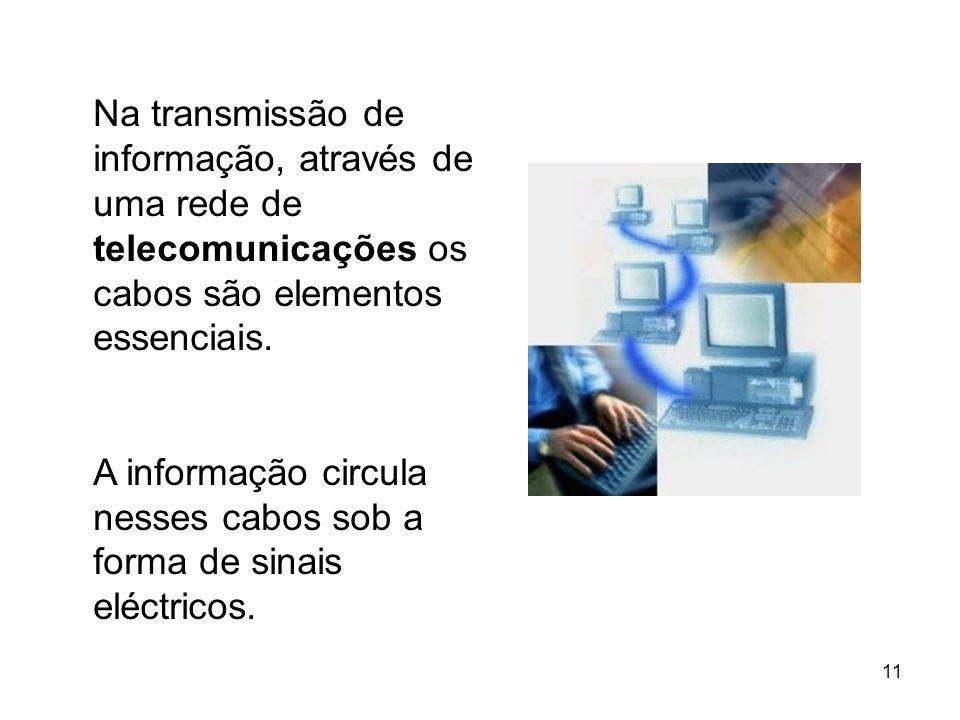 Na transmissão de informação, através de uma rede de telecomunicações os cabos são elementos essenciais.