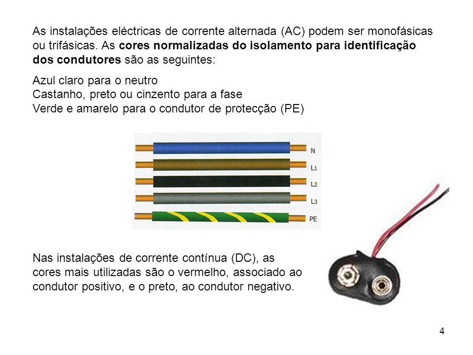 As instalações eléctricas de corrente alternada (AC) podem ser monofásicas ou trifásicas. As cores normalizadas do isolamento para identificação dos condutores são as seguintes: