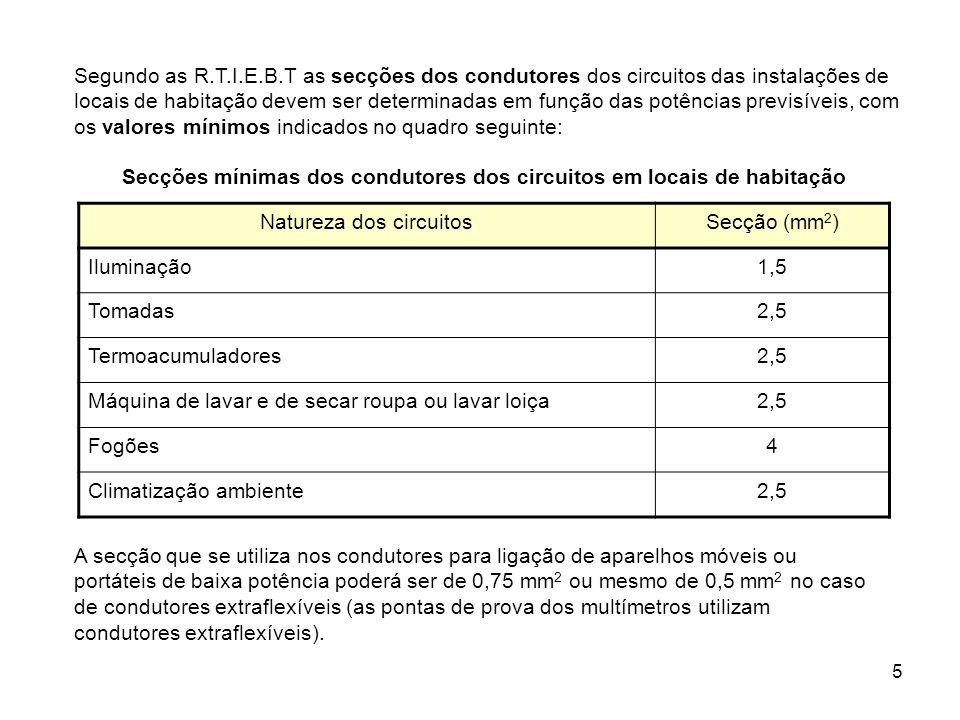 Secções mínimas dos condutores dos circuitos em locais de habitação