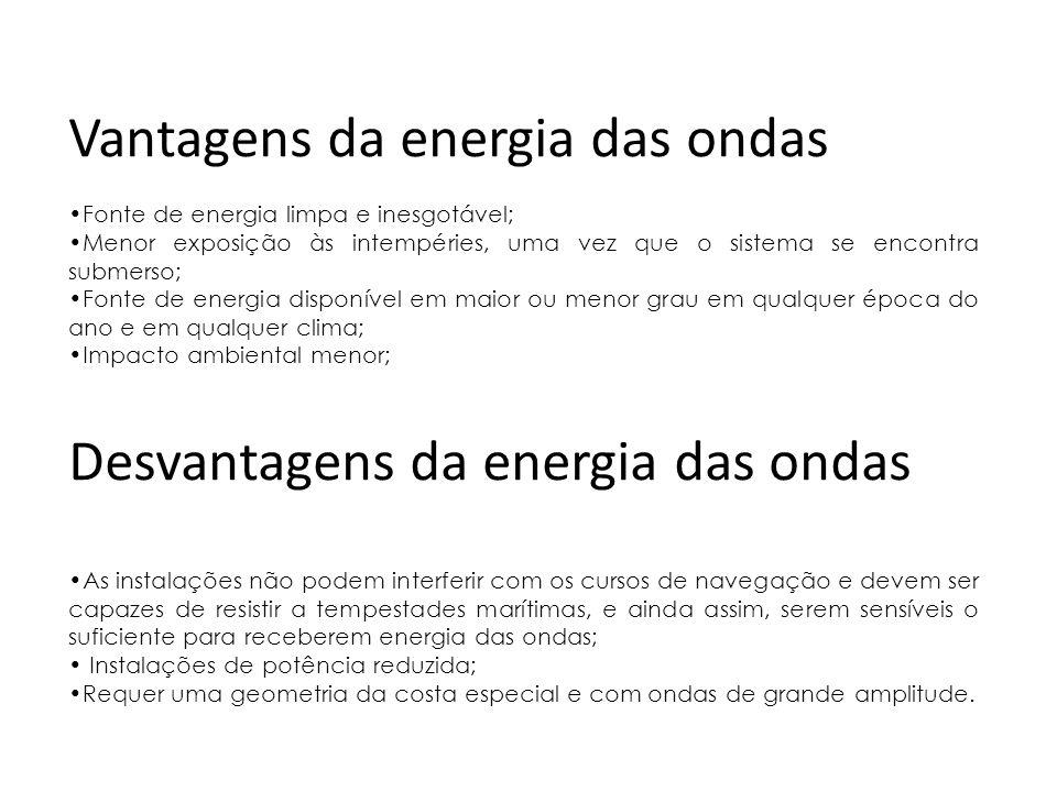 Vantagens da energia das ondas