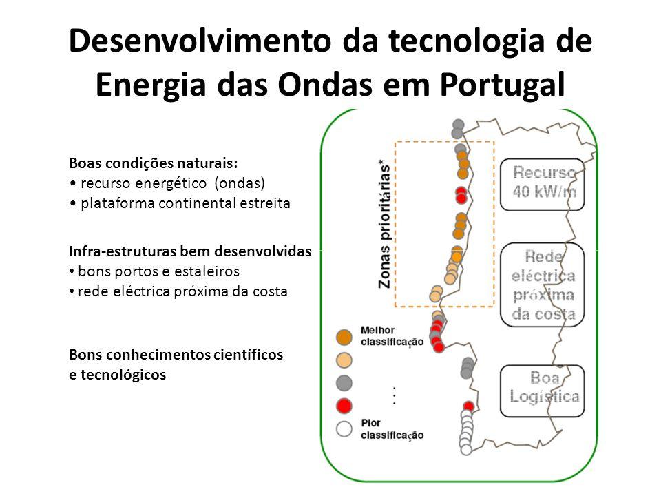 Desenvolvimento da tecnologia de Energia das Ondas em Portugal