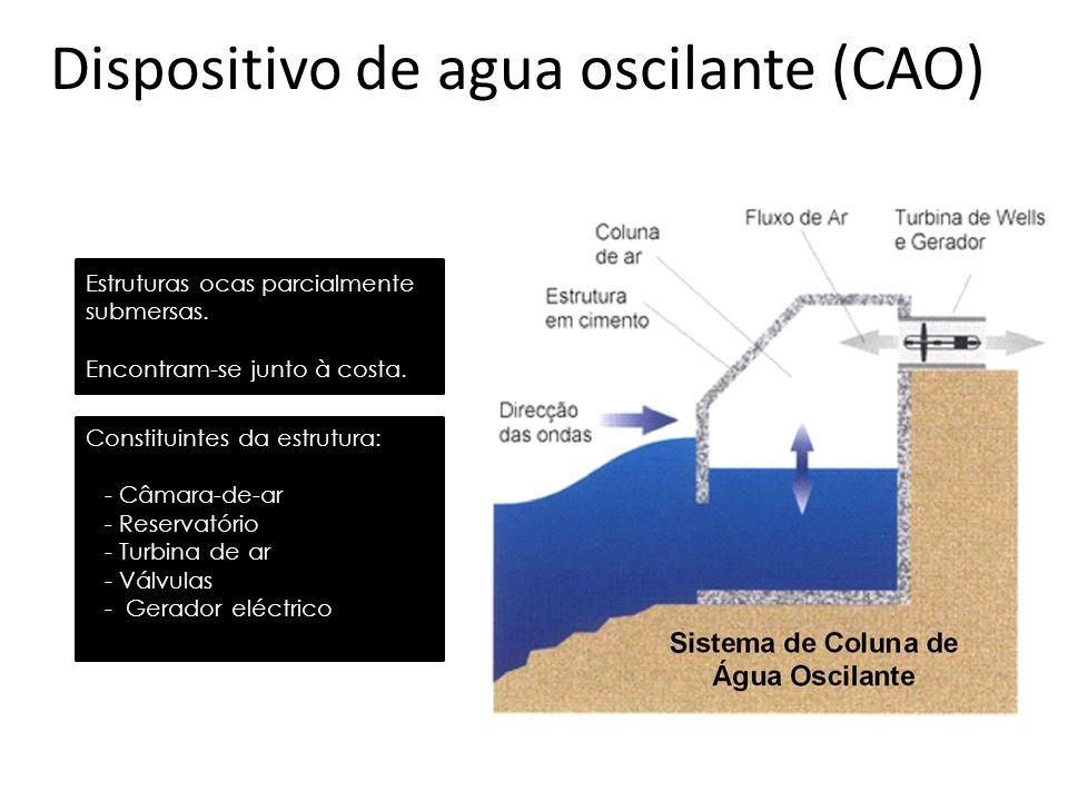 Dispositivo de agua oscilante (CAO)
