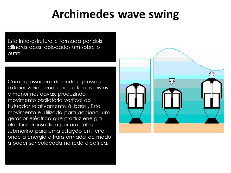 Archimedes wave swing . Esta infra-estrutura e formada por dois cilindros ocos, colocados um sobre o outro.