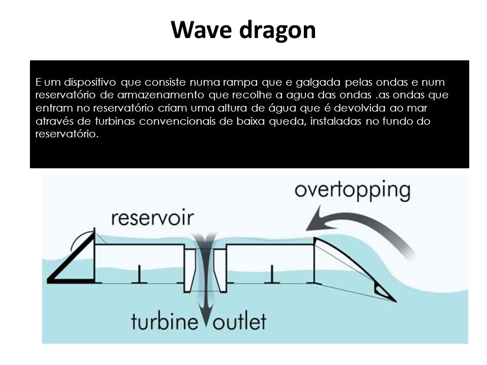 Wave dragon