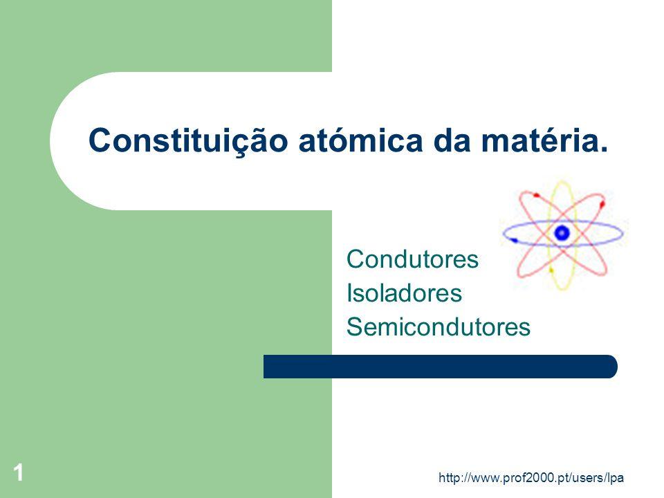 Constituição atómica da matéria.