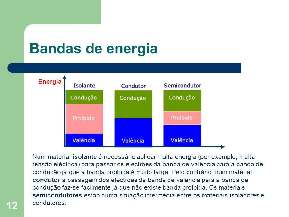 Bandas de energia Energia