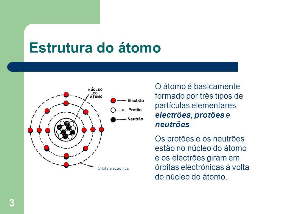 Estrutura do átomo O átomo é basicamente formado por três tipos de partículas elementares: electrões, protões e neutrões.