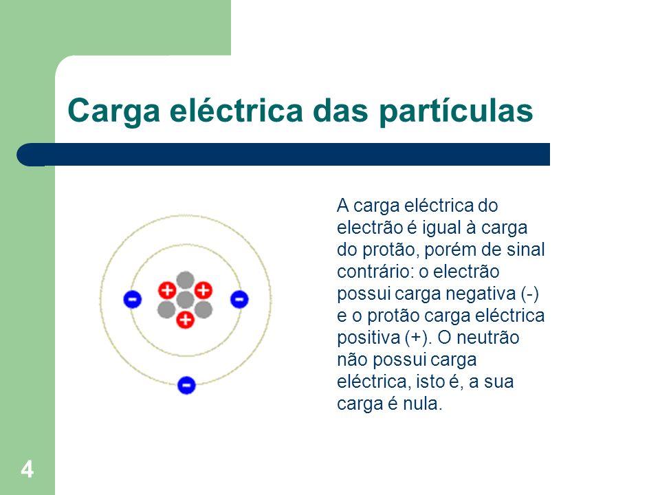 Carga eléctrica das partículas