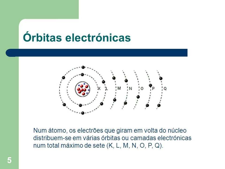 Órbitas electrónicas