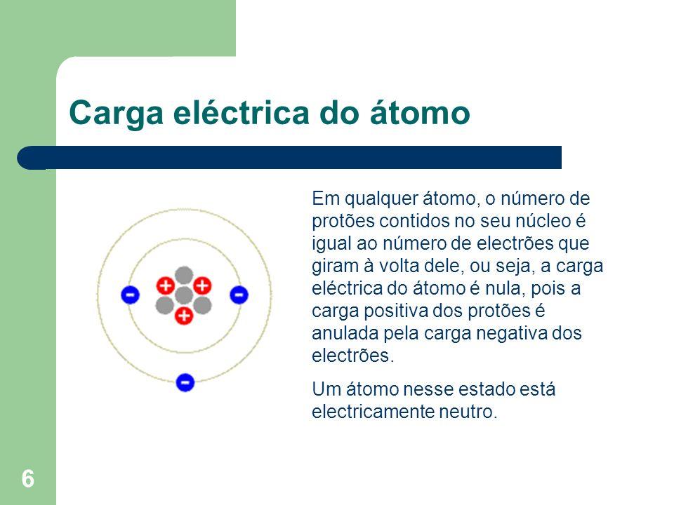 Carga eléctrica do átomo