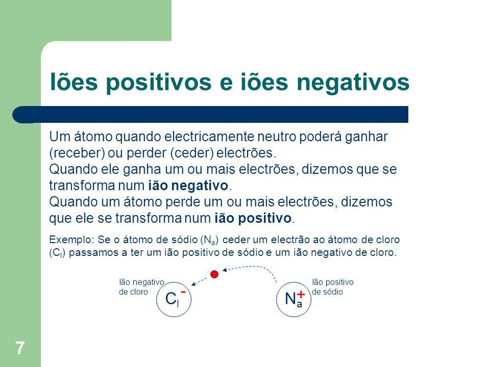 Iões positivos e iões negativos