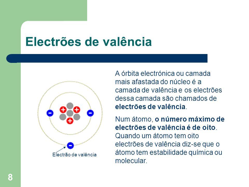 Electrões de valência