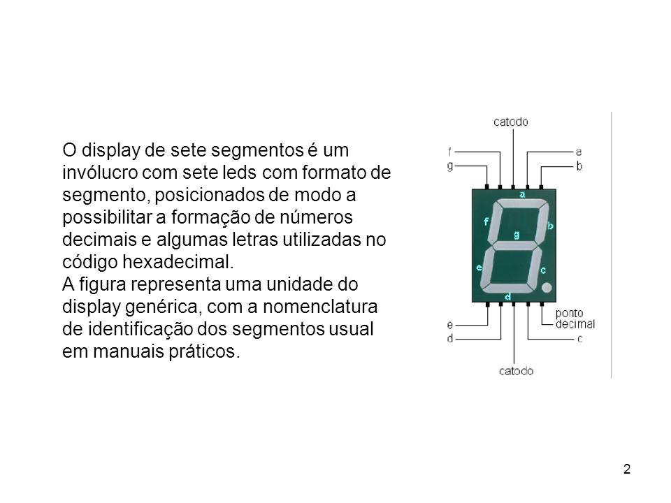 O display de sete segmentos é um invólucro com sete leds com formato de segmento, posicionados de modo a possibilitar a formação de números decimais e algumas letras utilizadas no código hexadecimal.