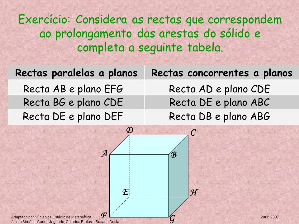 Rectas paralelas a planos Rectas concorrentes a planos