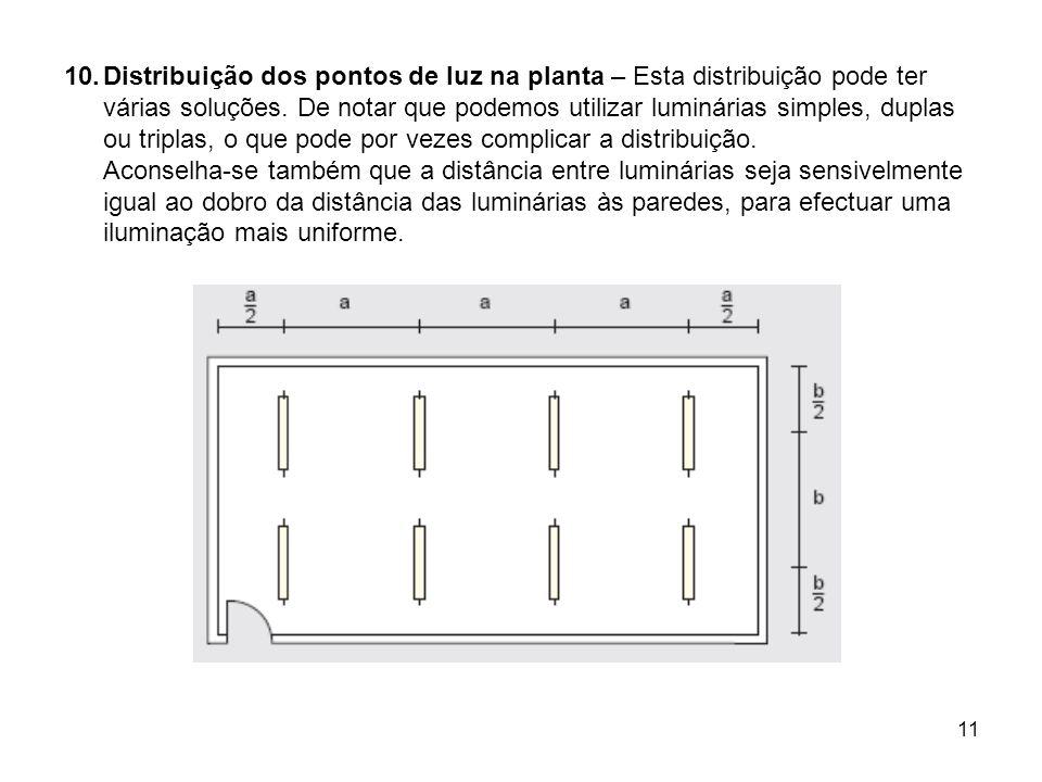 Distribuição dos pontos de luz na planta – Esta distribuição pode ter várias soluções.