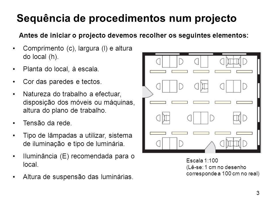 Sequência de procedimentos num projecto