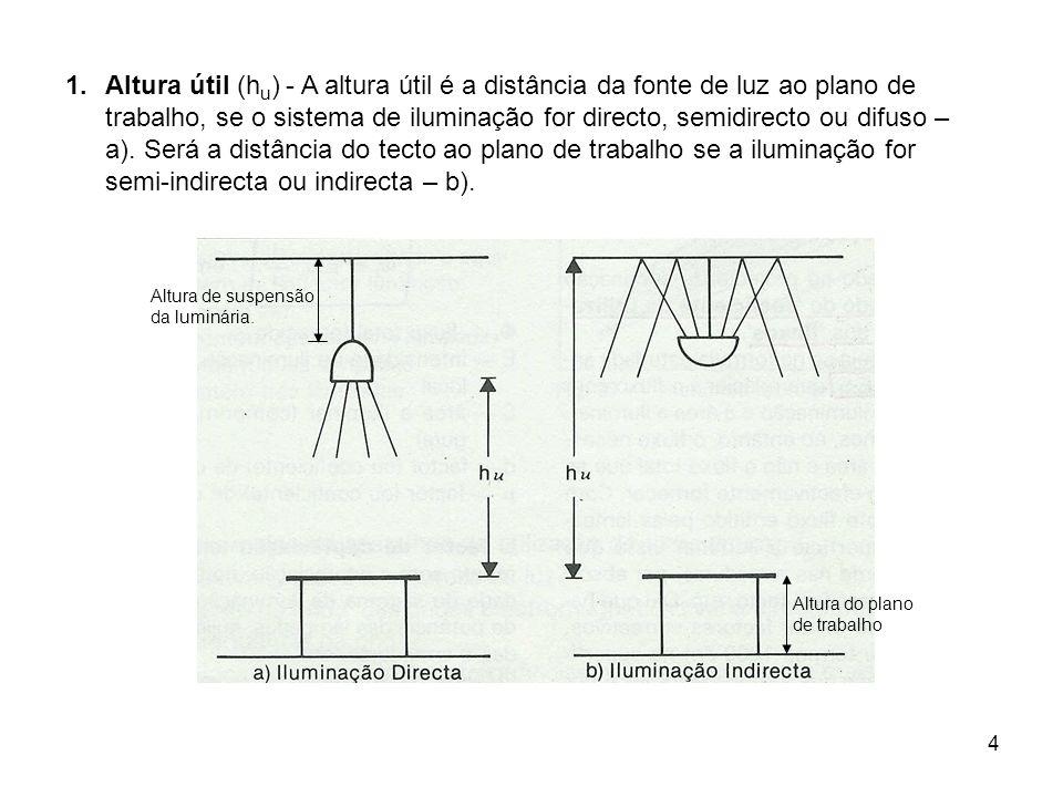 Altura útil (hu) - A altura útil é a distância da fonte de luz ao plano de trabalho, se o sistema de iluminação for directo, semidirecto ou difuso – a). Será a distância do tecto ao plano de trabalho se a iluminação for semi-indirecta ou indirecta – b).