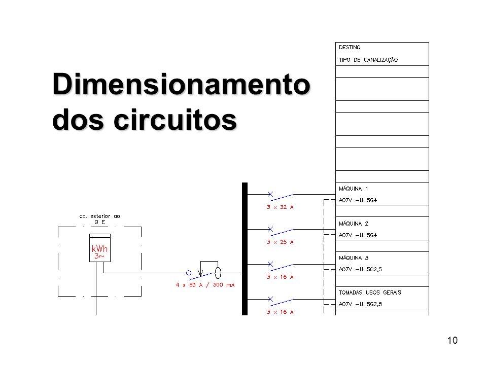 Dimensionamento dos circuitos