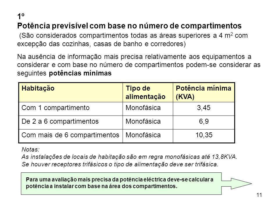 1º Potência previsível com base no número de compartimentos (São considerados compartimentos todas as áreas superiores a 4 m2 com excepção das cozinhas, casas de banho e corredores)