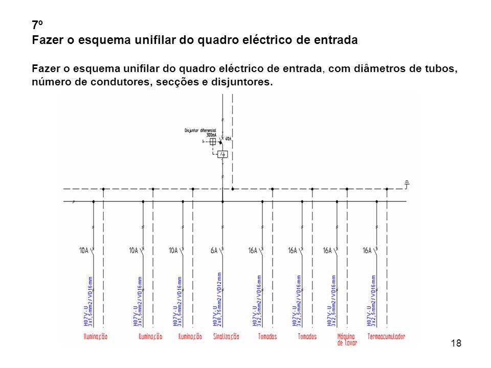7º Fazer o esquema unifilar do quadro eléctrico de entrada