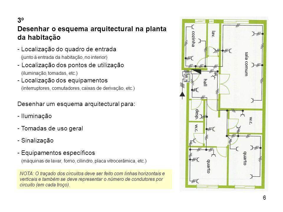 3º Desenhar o esquema arquitectural na planta da habitação