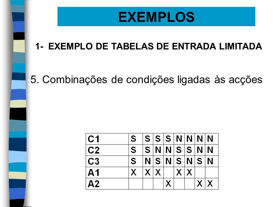 EXEMPLOS 5. Combinações de condições ligadas às acções