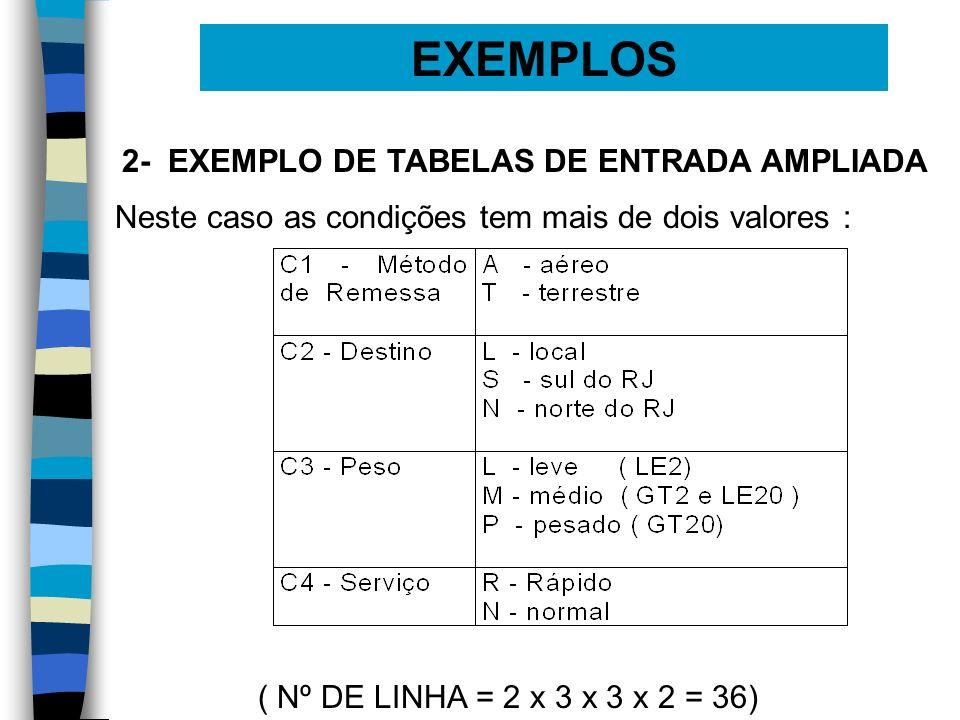 EXEMPLOS 2- EXEMPLO DE TABELAS DE ENTRADA AMPLIADA