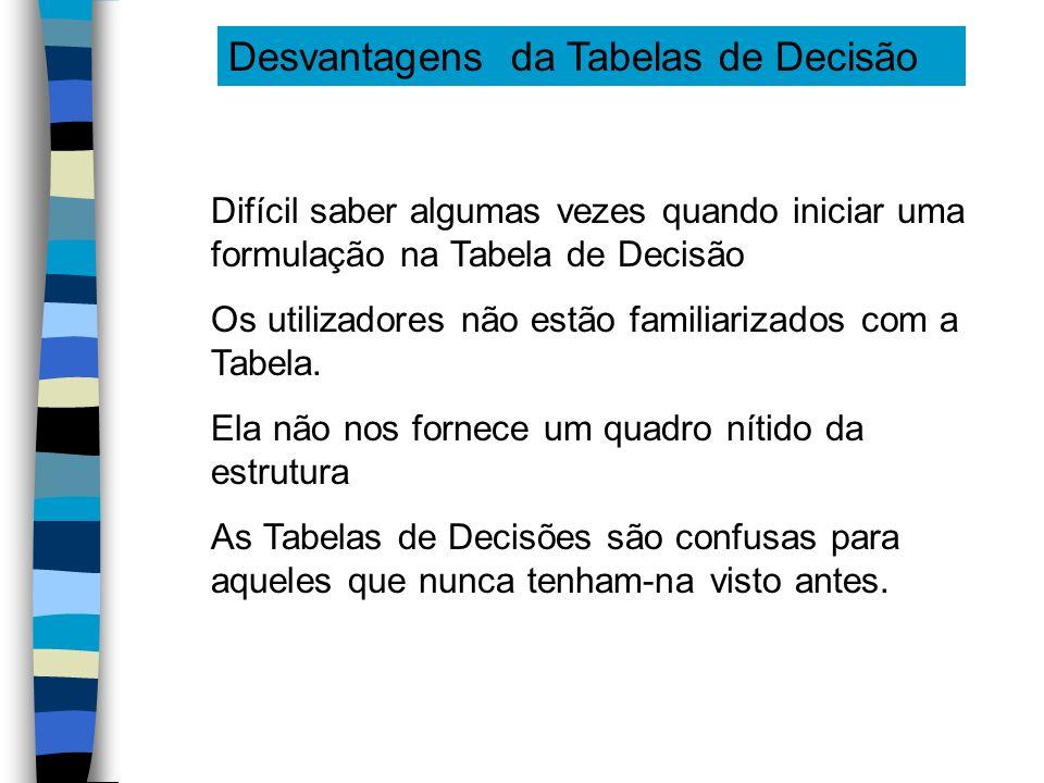 Desvantagens da Tabelas de Decisão