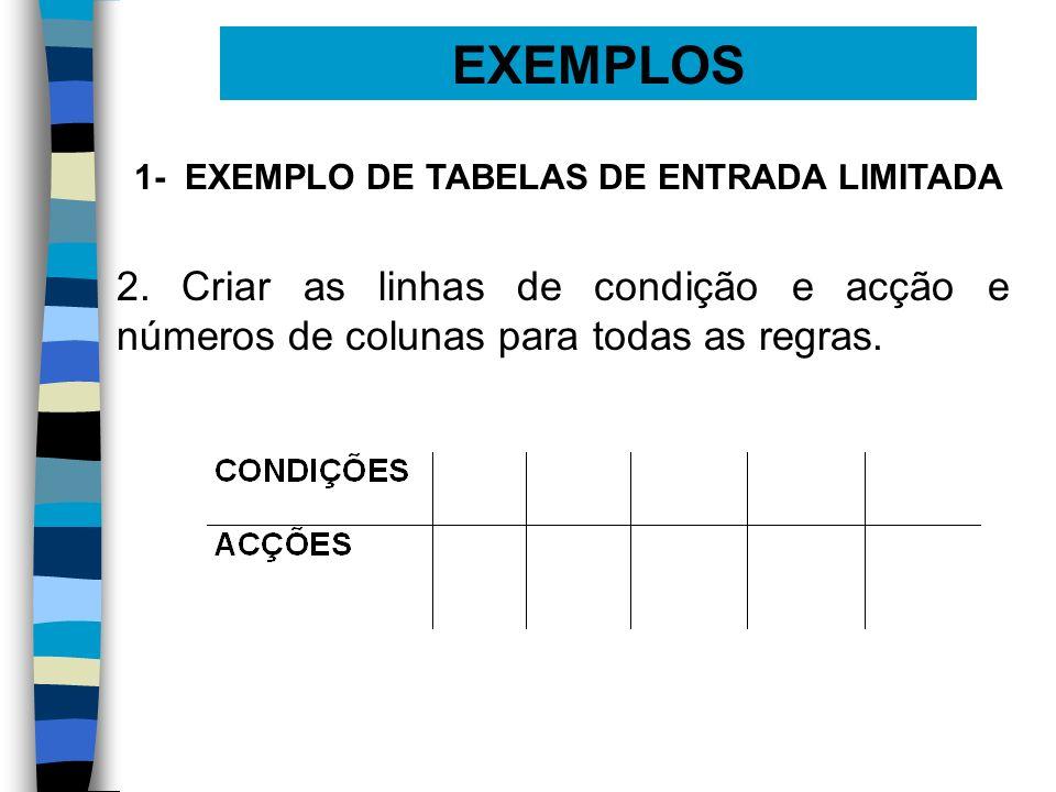 EXEMPLOS 1- EXEMPLO DE TABELAS DE ENTRADA LIMITADA.