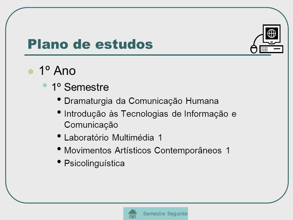 Plano de estudos 1º Ano 1º Semestre Dramaturgia da Comunicação Humana