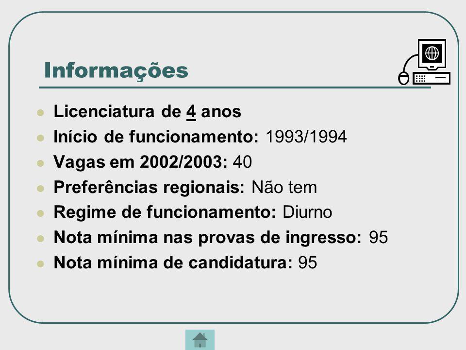 Informações Licenciatura de 4 anos Início de funcionamento: 1993/1994