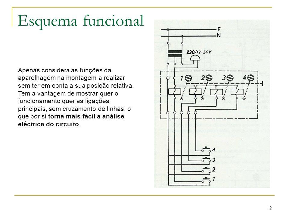 Esquema funcional230. 1. 2. 4. 3. F. N.