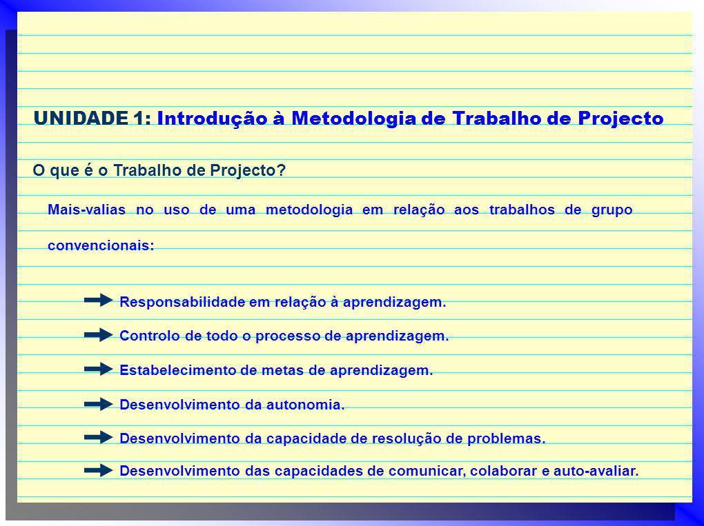 UNIDADE 1: Introdução à Metodologia de Trabalho de Projecto