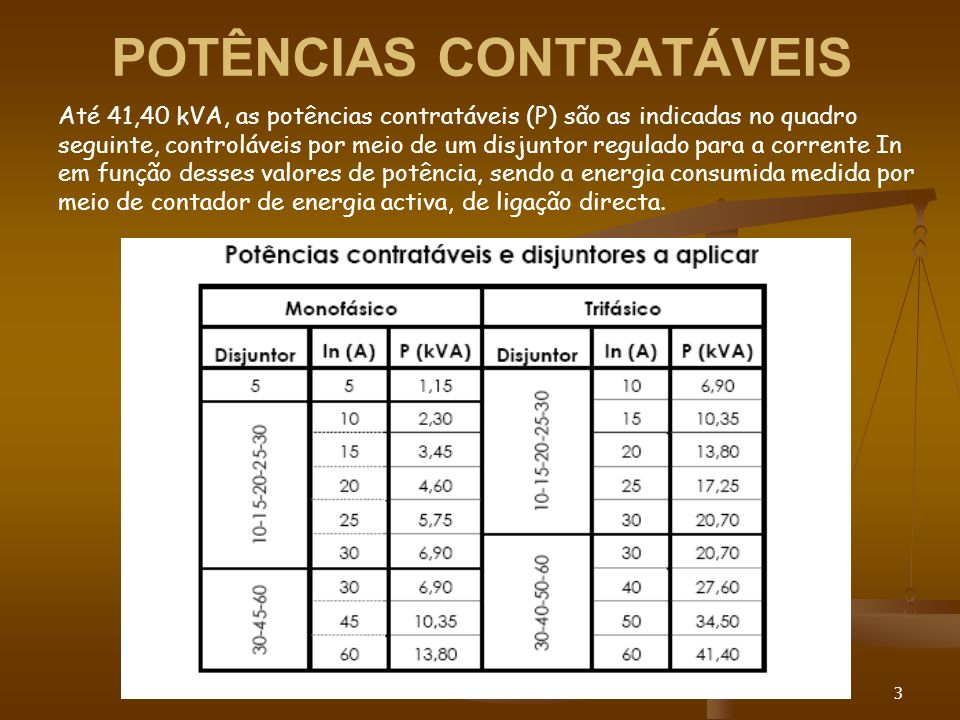 POTÊNCIAS CONTRATÁVEIS