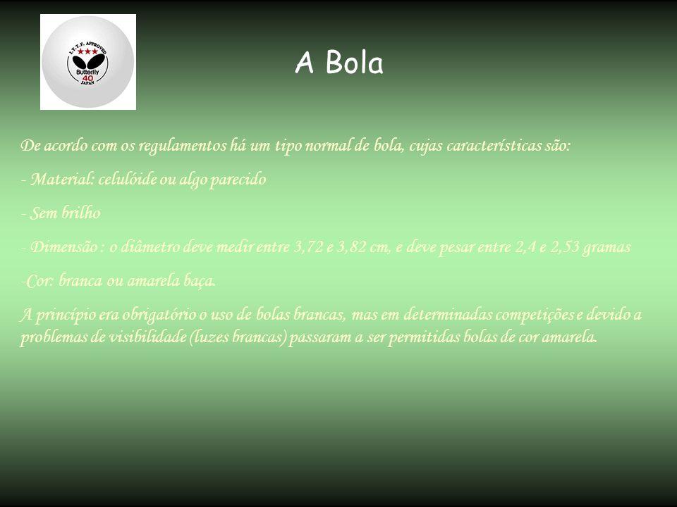 A Bola De acordo com os regulamentos há um tipo normal de bola, cujas características são: Material: celulóide ou algo parecido.