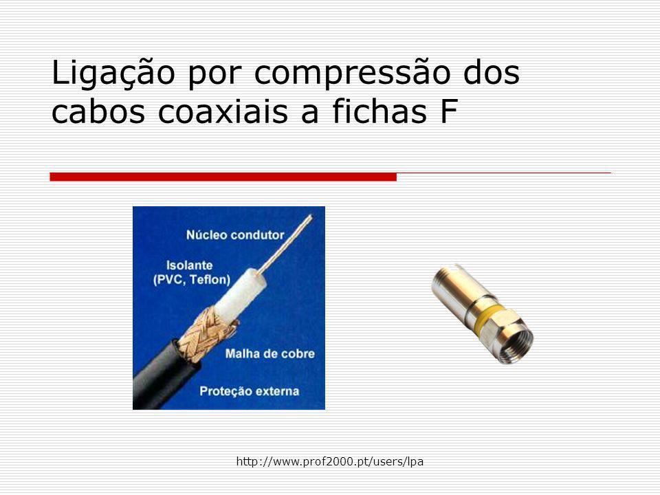 Ligação por compressão dos cabos coaxiais a fichas F
