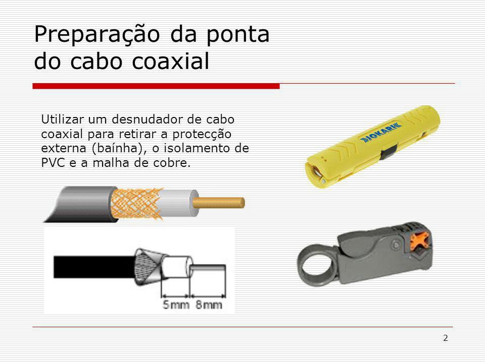 Preparação da ponta do cabo coaxial