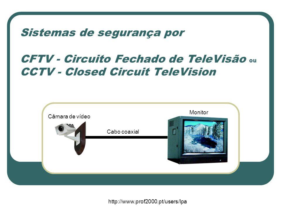 Sistemas de segurança por CFTV - Circuito Fechado de TeleVisão ou CCTV - Closed Circuit TeleVision