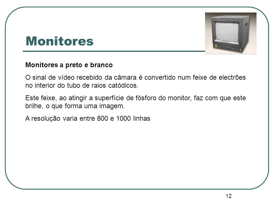 Monitores Monitores a preto e branco