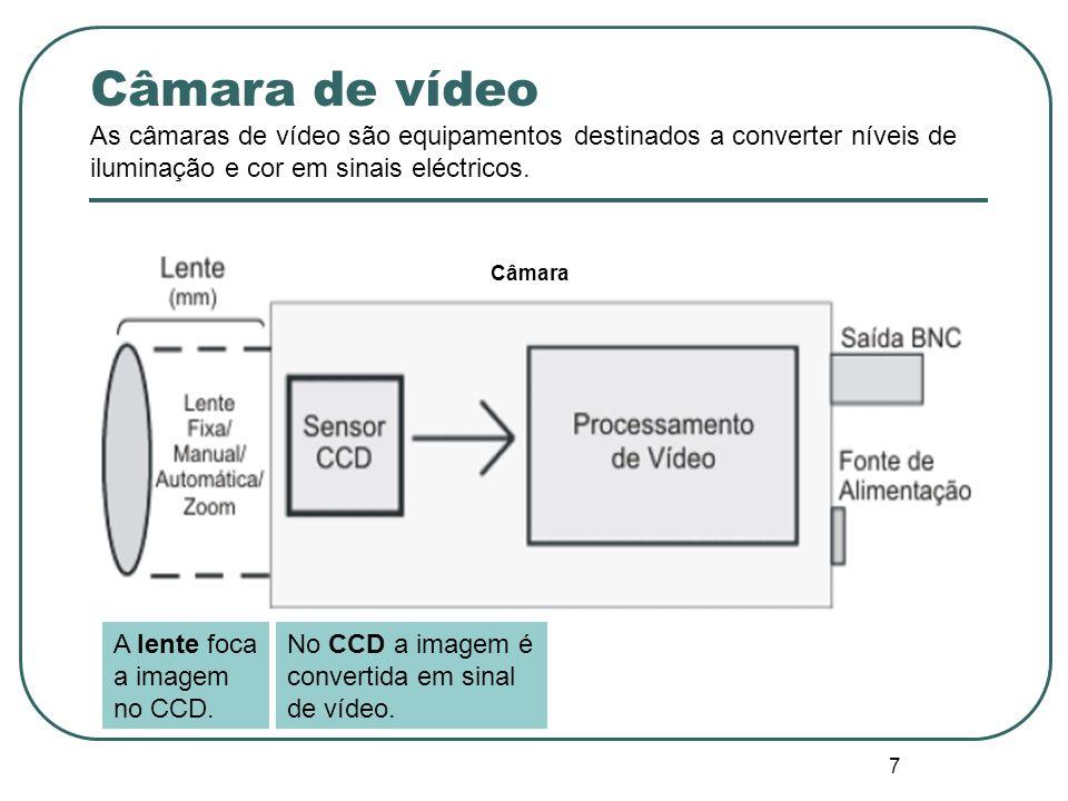 Câmara de vídeo As câmaras de vídeo são equipamentos destinados a converter níveis de iluminação e cor em sinais eléctricos.