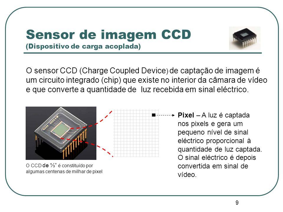 Sensor de imagem CCD (Dispositivo de carga acoplada)