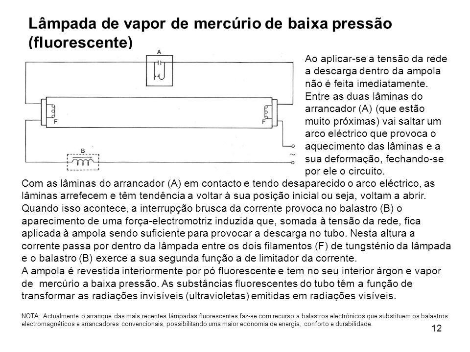 Lâmpada de vapor de mercúrio de baixa pressão (fluorescente)
