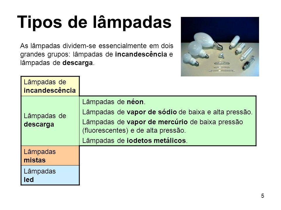 Tipos de lâmpadas Lâmpadas de incandescência