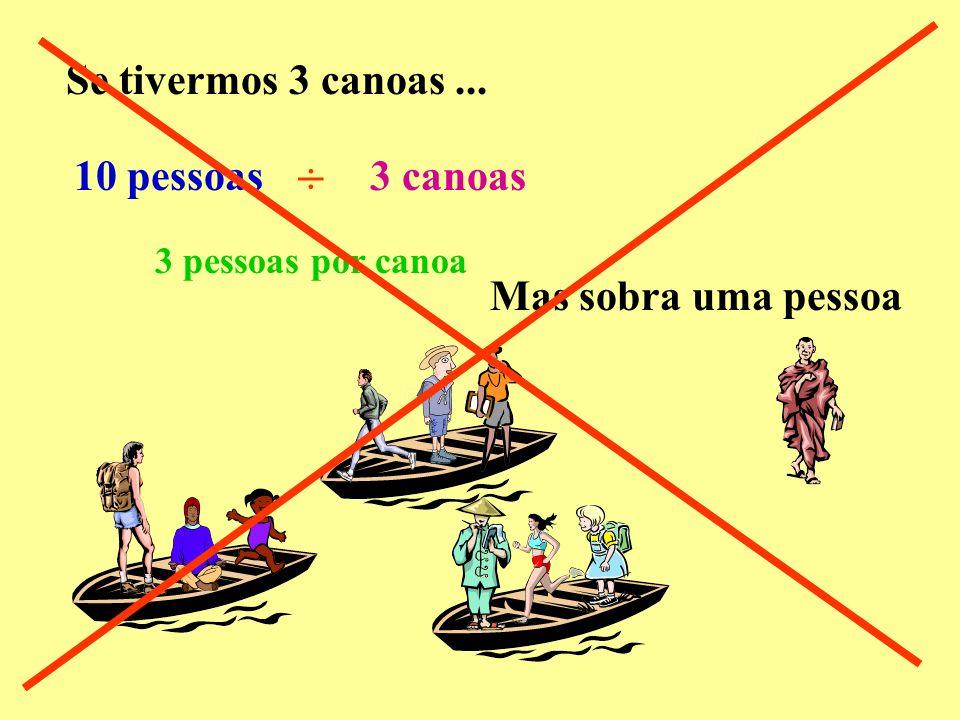 ÷ Se tivermos 3 canoas ... 10 pessoas 3 canoas Mas sobra uma pessoa