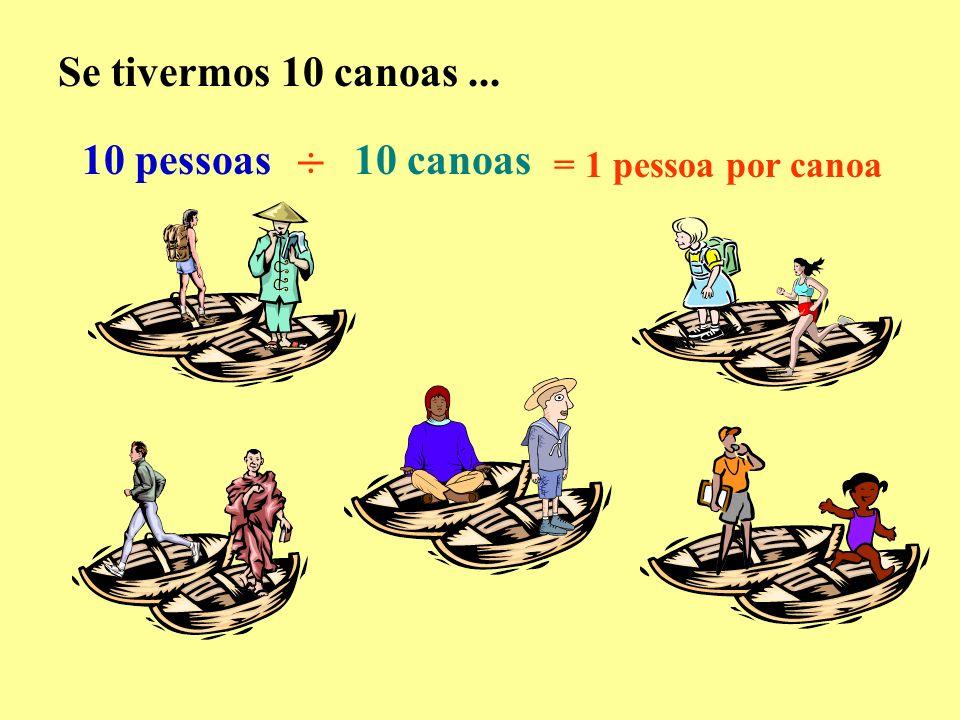 Se tivermos 10 canoas ... 10 pessoas ÷ 10 canoas = 1 pessoa por canoa