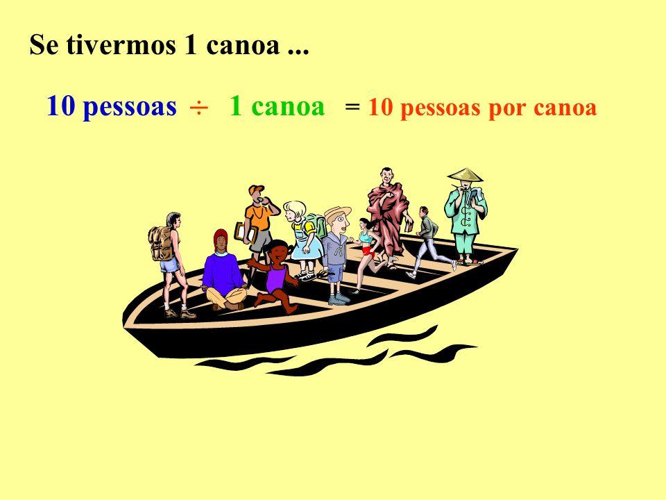 Se tivermos 1 canoa ... 10 pessoas ÷ 1 canoa = 10 pessoas por canoa