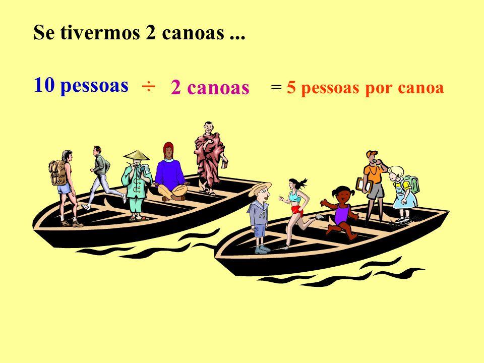 Se tivermos 2 canoas ... 10 pessoas ÷ 2 canoas = 5 pessoas por canoa